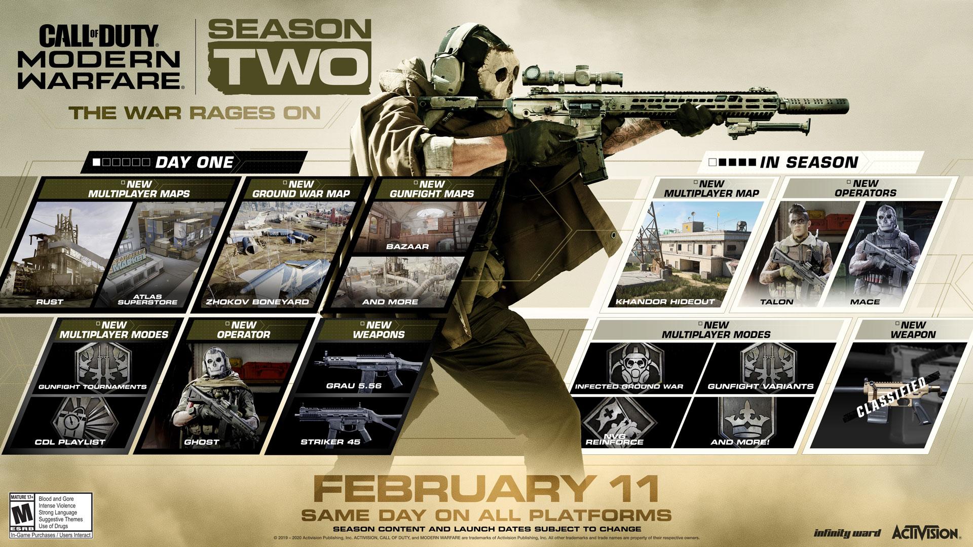 Call of Duty Modern Warfare_Season Two