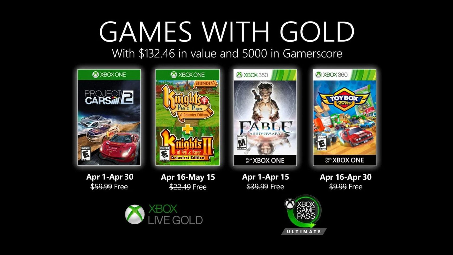 Xbox Games With Gold_April 2020