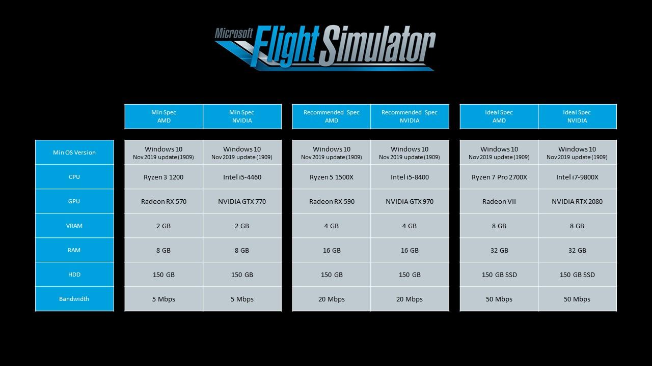 Flight Simulator Specs