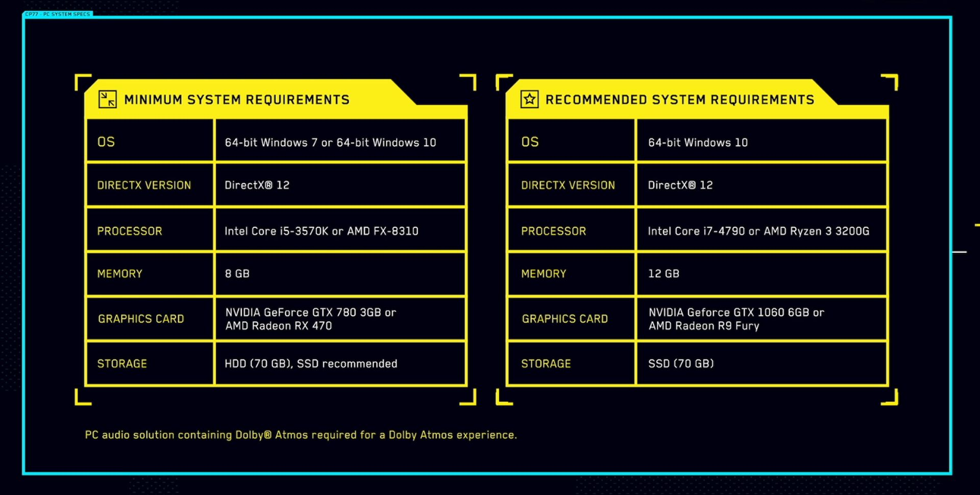 Cyberpunk 2077 PC requirements