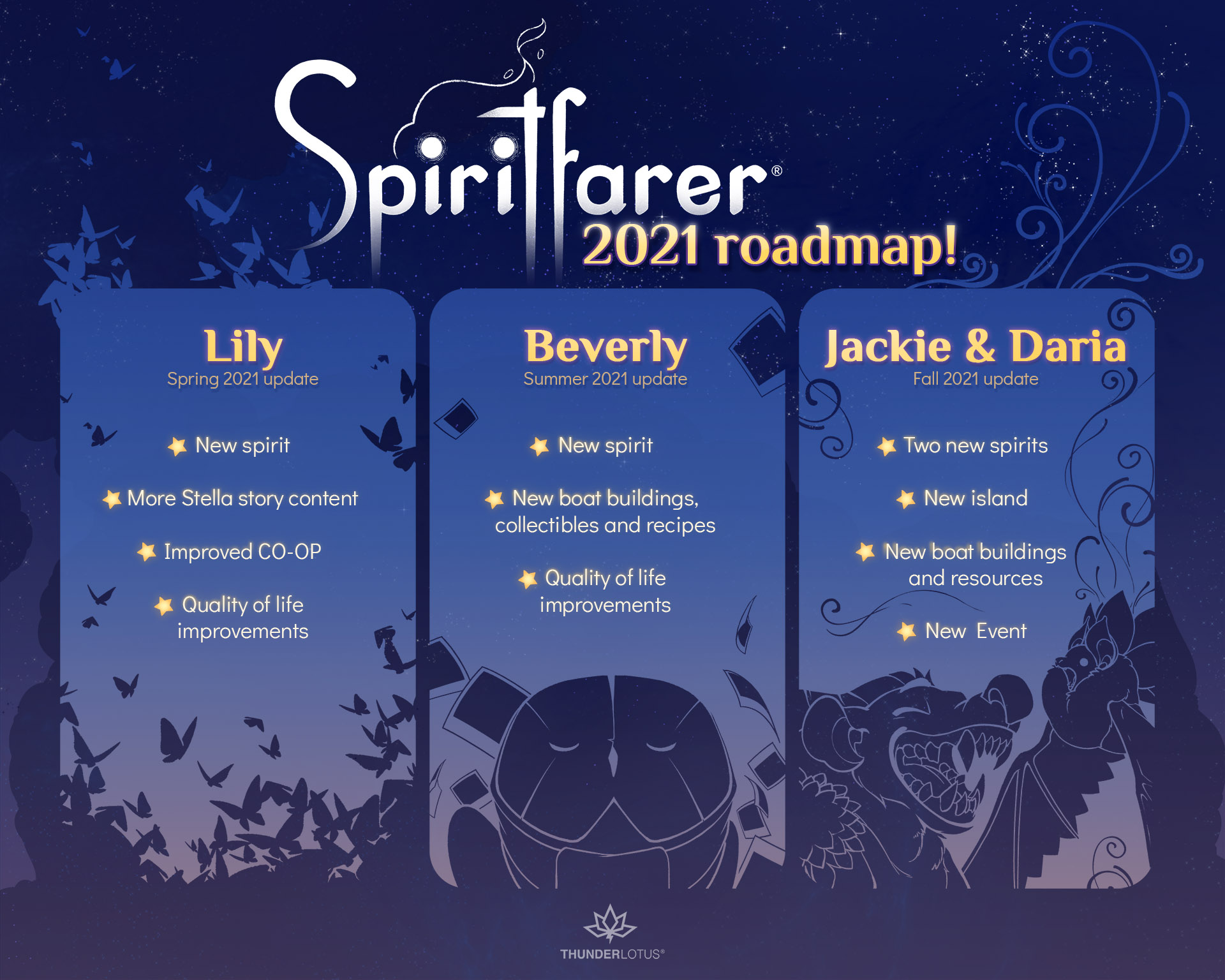 Spiritfarer 2021 roadmap