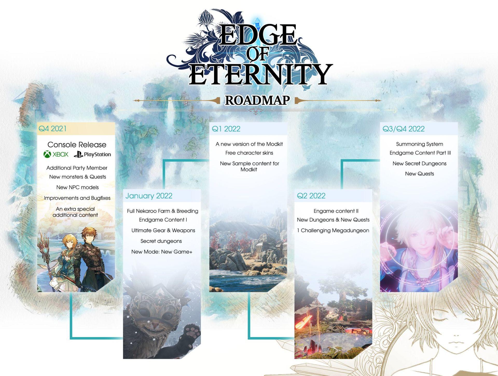 Edge of Eternity roadmap