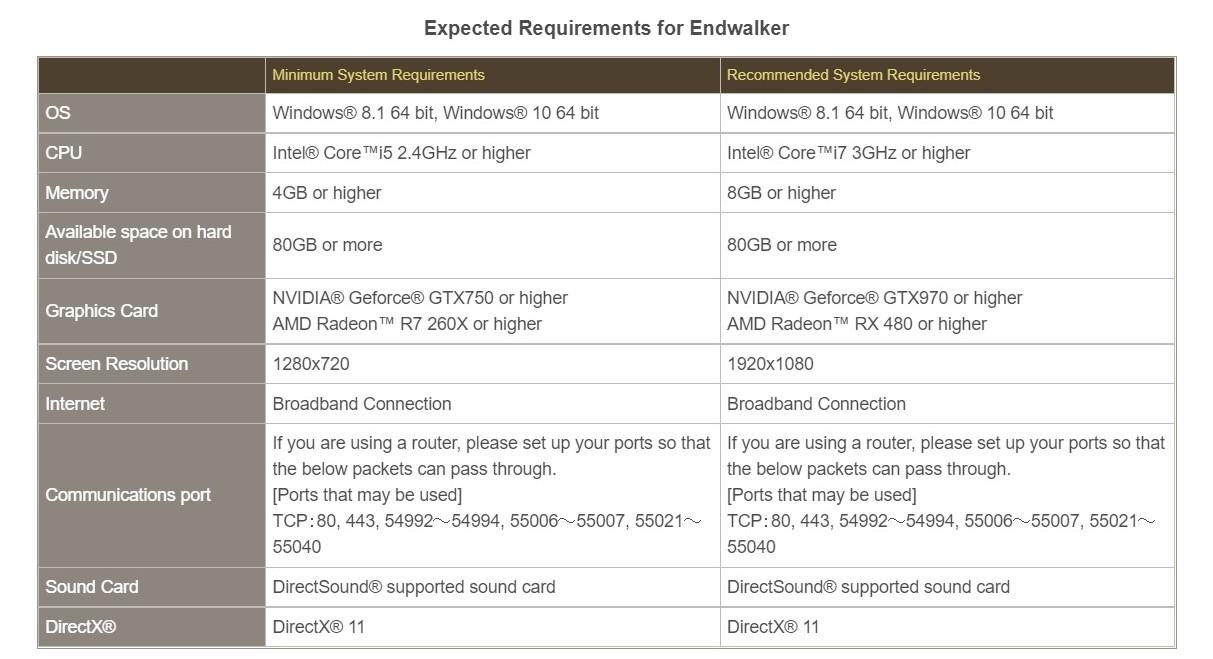 final fantasy 14 endwalker pc requirements