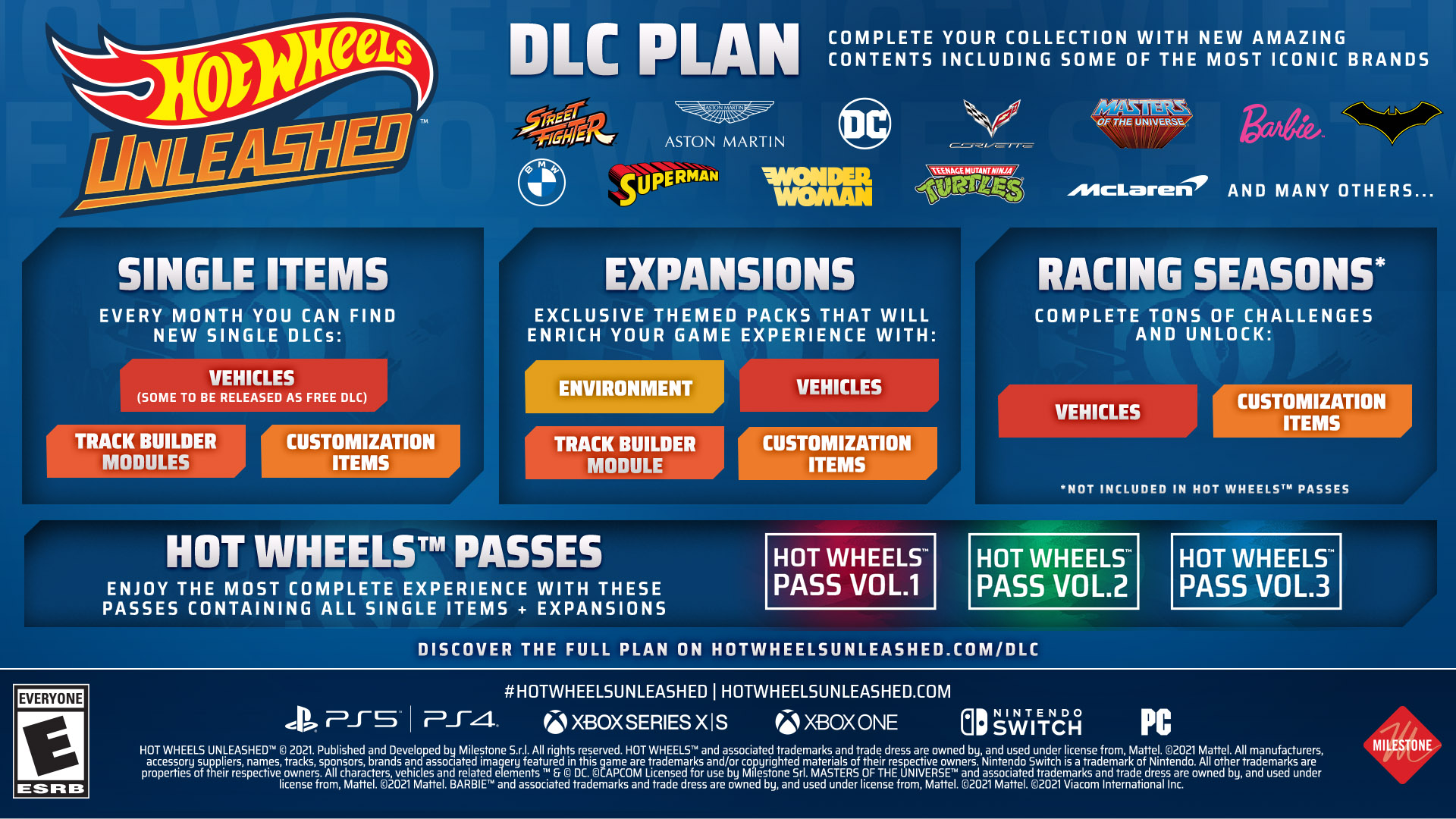 Hot Wheels Unleashed - DLC Plan