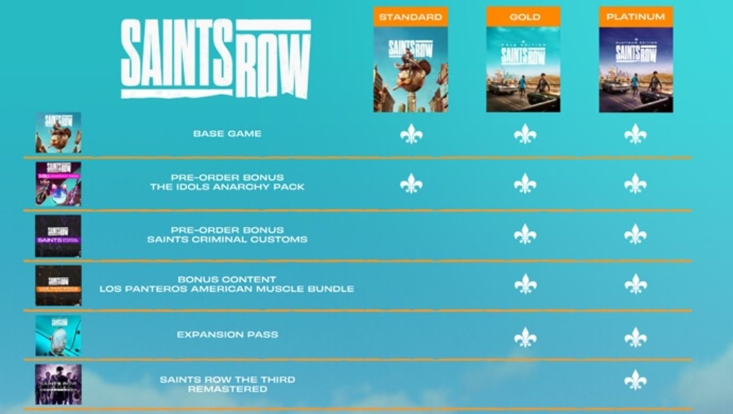 Saints Row Editions