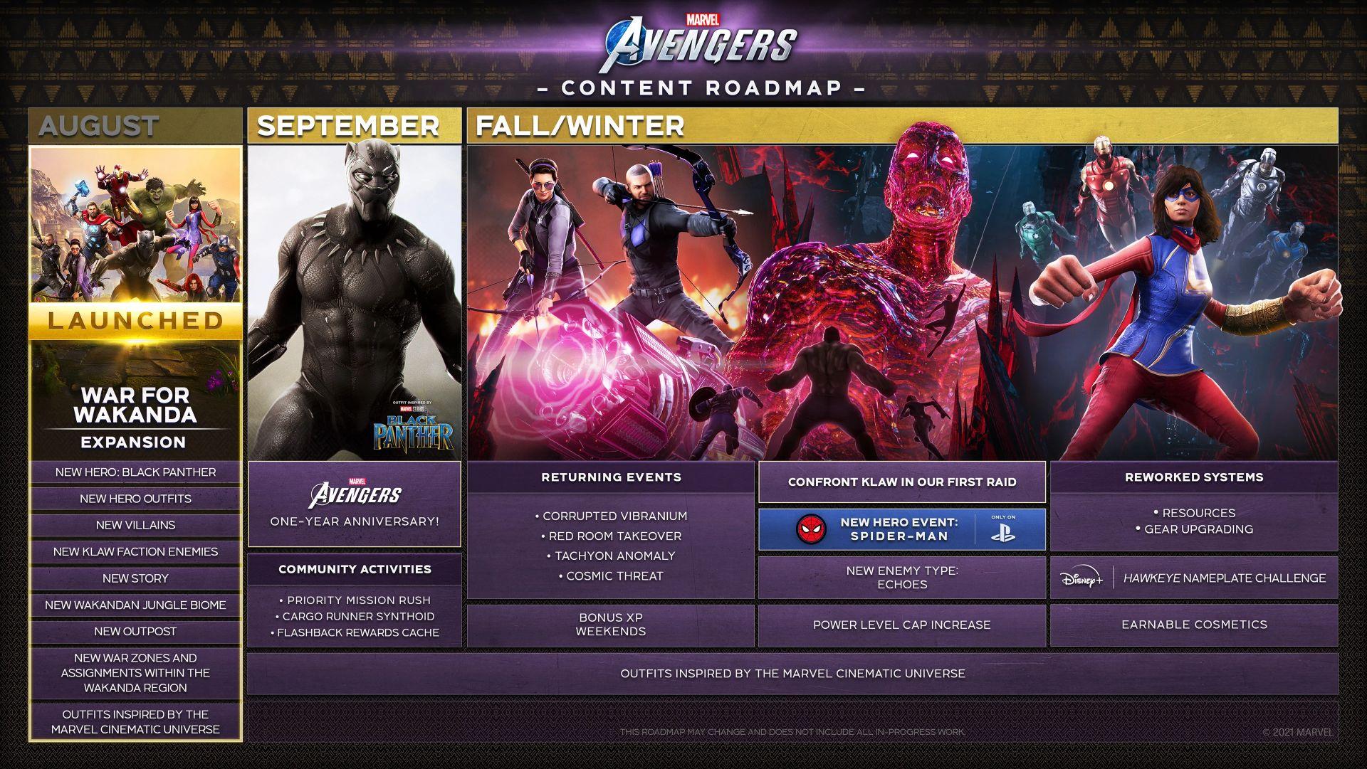 Marvel's Avengers - Roadmap 2021